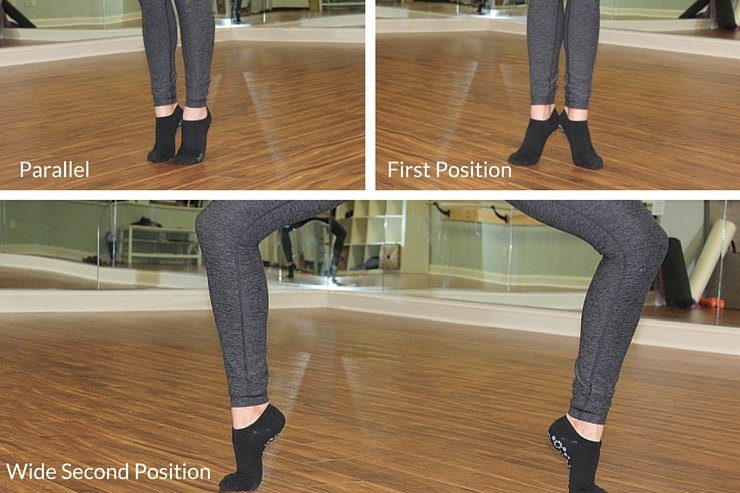 The correct foot positions for barre class