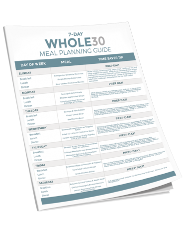 7 Day Whole30 Meal Planner